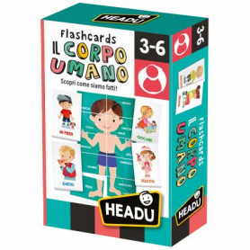 Il Corpo Umano Flashcards Montessori Headu 24551